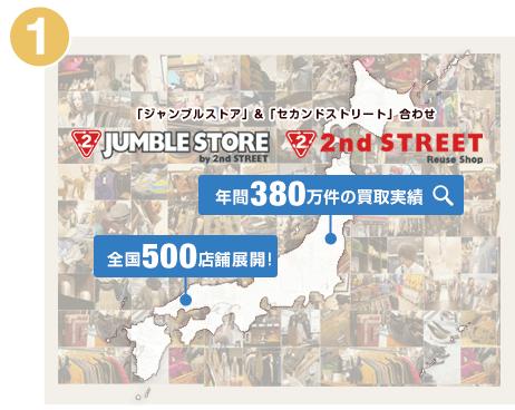 全国500店舗展開・年間380万件の買取実績!